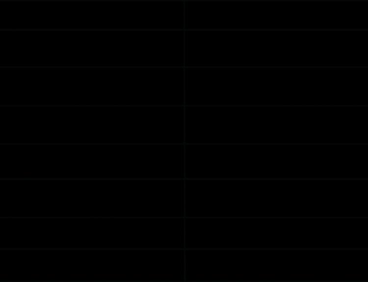 Value Comparison Grid
